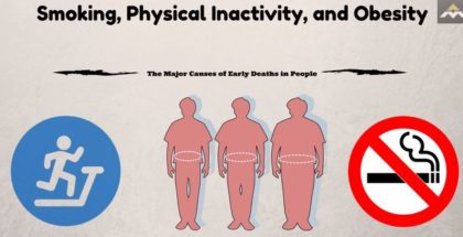 Smoking, Physical Inactivity, and Obesity